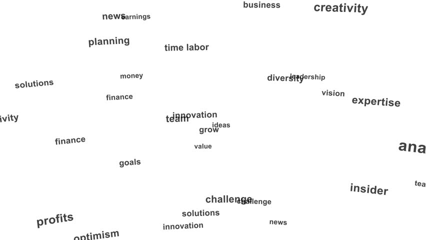 Word cloud / tag cloud / text array - Animation of tag cloud containing words related to marketing and and business