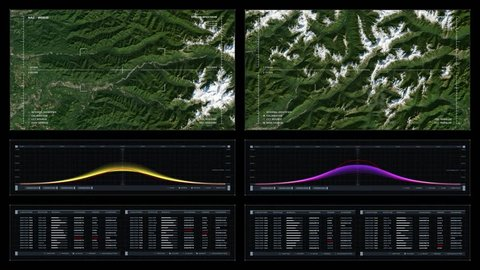 Multi-panel visual display: aerial recon, graphs, readouts, indicators . Reversible seamless loop. Elements of this image furnished by NASA