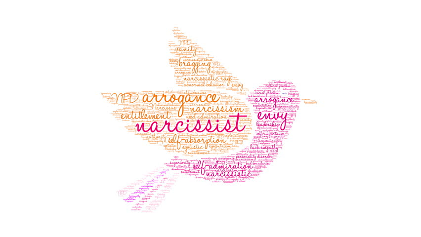 Narcissist Word Cloud On a Stock Footage Video (100% Royalty-free)  1013877029   Shutterstock