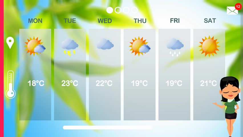 Weather forecast in vector animation | Shutterstock HD Video #1015783669