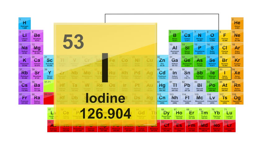 Periodic Table 53 Iodine Element Stock Footage Video (100% Royalty-free)  1016995099 | Shutterstock