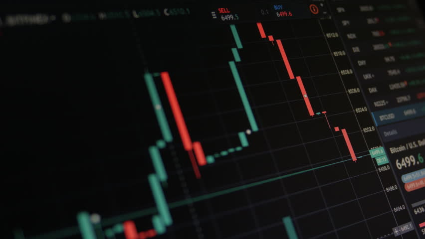 Online Stock Market Chart Bear And Bull Trends Of Bitcoin Currency | Shutterstock HD Video #1017099229