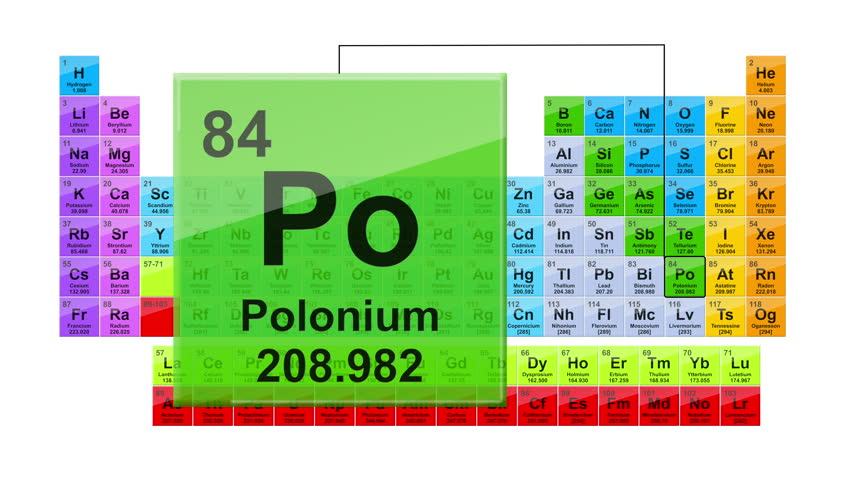 Periodic Table 84 Polonium Element Stock Footage Video (100 ...