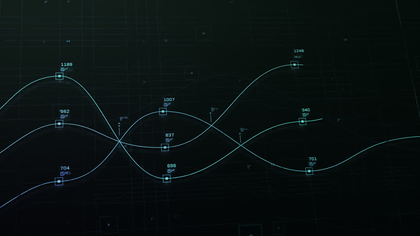 3D animation of 2D linear graph lines showing multiple points moving up and down across the screen, in light green colors. Created in 4k.