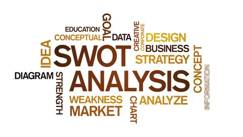 4k Swot Analysis Animated Tag Word Cloud,Text Design Animation,Kinetic Typography. g_07364_4k