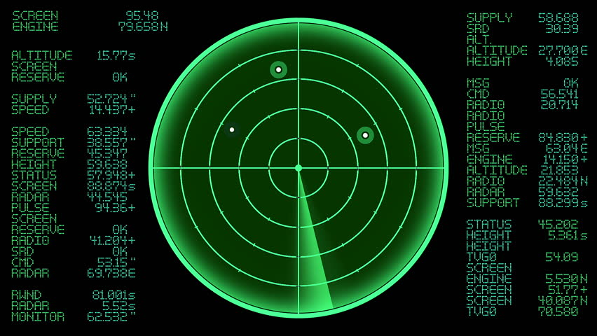 a scope and ppi display pdf