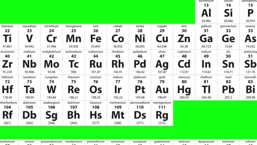Green screen periodic table of elements pan stock footage video green screen periodic table of elements pan 4k stock video clip urtaz Images