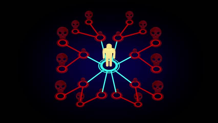 3D network motion graphic animation. Epidemic disease killing people network or 3d multi level marketing (MLM). Referral network community breaking. 3d People quit  business until bankrupt. 4k 3d.