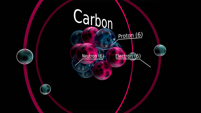 Carbon 14 Dating Variation 2