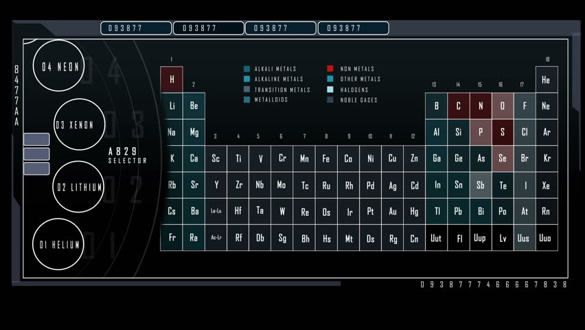 Flying chemical elements forming the periodic table of the motion graphic showing period elements and atom on futuristic table technology hd stock video clip urtaz Images