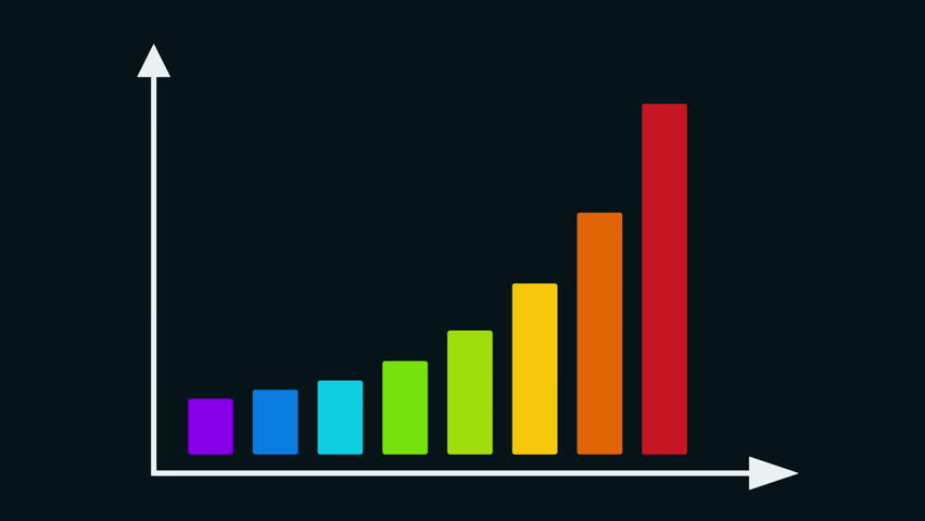 Bar graph chart with arrows axis. Grow chart business concept. Chart animation for yours presentation. 4K motion graphic video clip isolated on dark background   Shutterstock HD Video #15147208