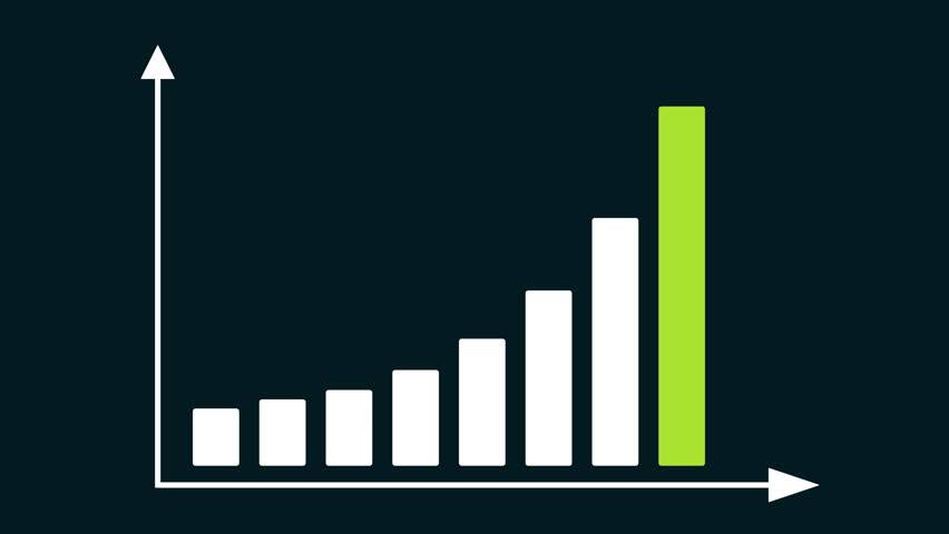 Business data market bar graph chart diagram with arrows axis. Grow chart business concept. Chart animation for yours presentation. 4K motion graphic video clip on dark background | Shutterstock HD Video #15645709