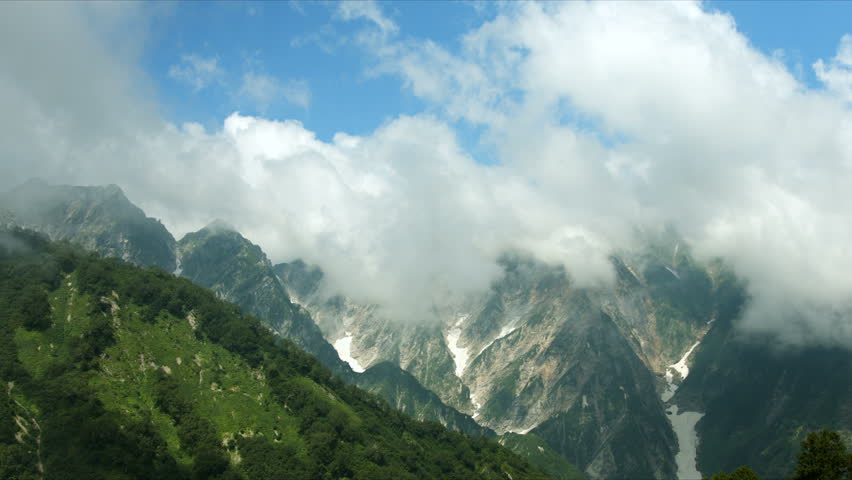 Hakuba and dynamic clouds