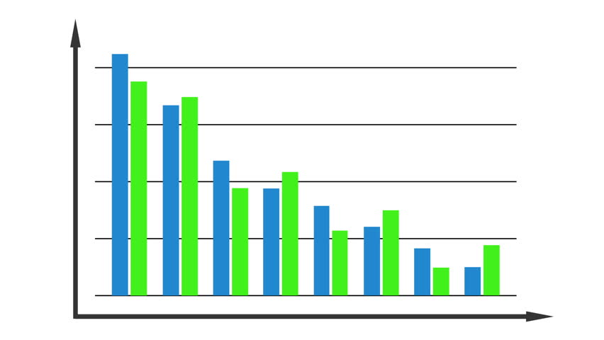 Bar graph chart diagram animation stock footage video 22300129 bar graph chart diagram animation hd stock footage clip ccuart Images