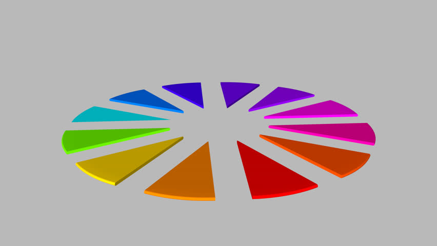 Animated 3D Pie Chart