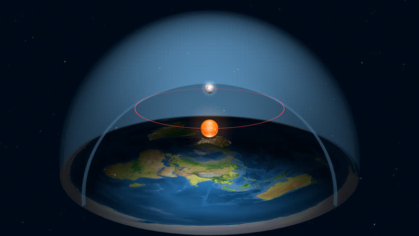 Flat Earth D Model With A Glass Dome Firmament Day And Night - Satellite map of the world at night