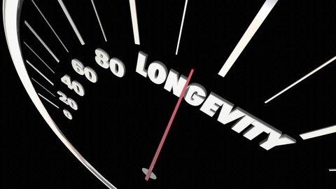 Longevity Lasting Life Span Word Speedometer 3d Animation