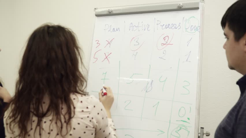 college classroom whiteboard. team of workers gathered around the whiteboard in office 4k stock footage clip college classroom