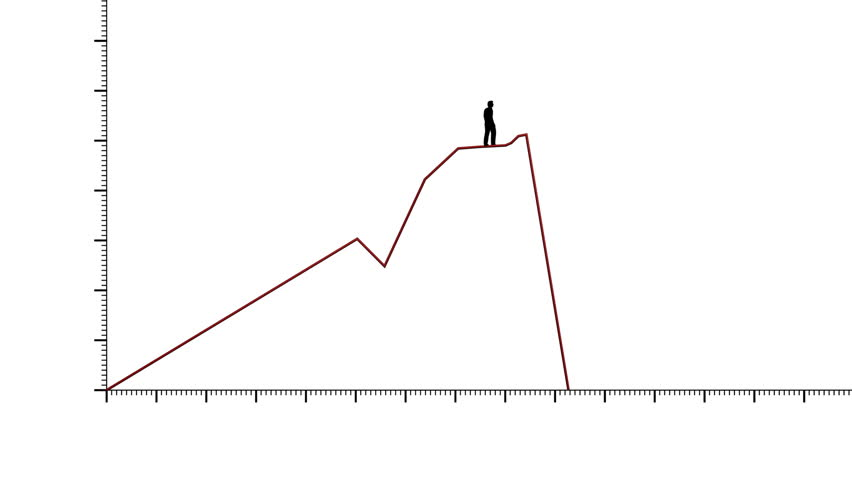 Man falls off the edge of a graph.