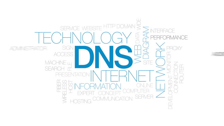 DNS animated word cloud, text design animation. Kinetic typography.
