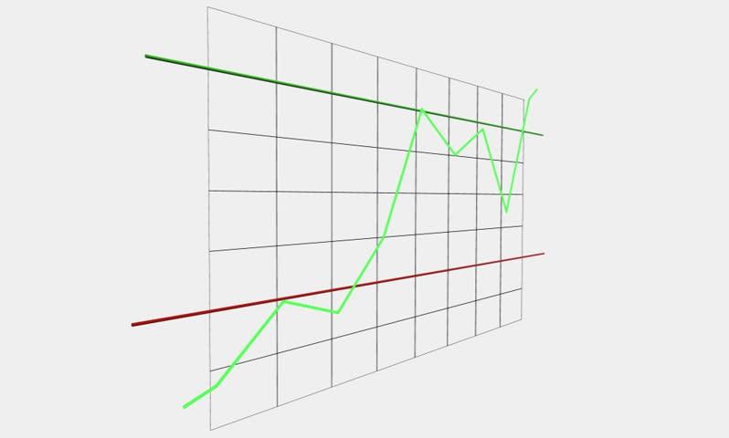 Business graph 1   Shutterstock HD Video #268135