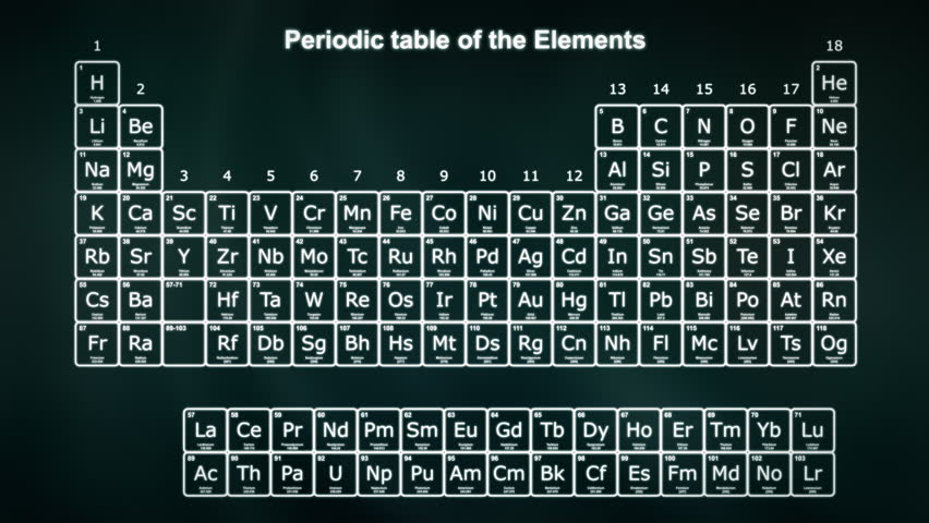 Periodic table of the chemical elements stock video footage 4k and 4k0015flying chemical elements forming the periodic table of the elements on a green background modern version of the periodic table with the latest urtaz Gallery
