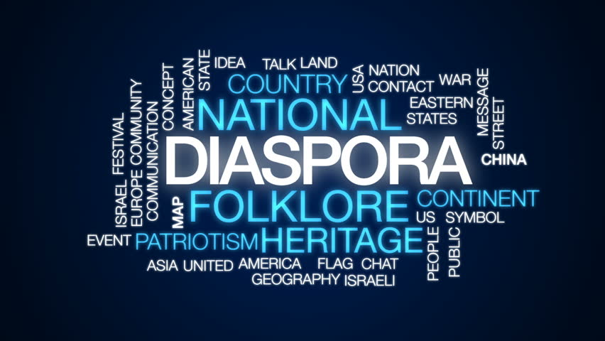 Diaspora animated word cloud, text design animation.