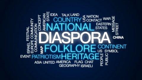Diaspora animated word cloud, text design animation.