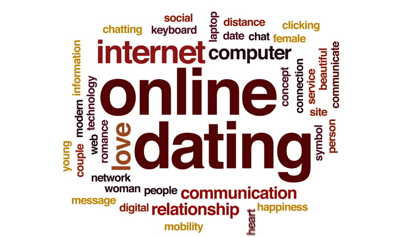 Online dating animated word cloud, text design animation.
