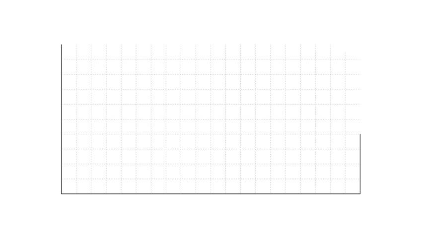 Chart 2D   Shutterstock HD Video #303979