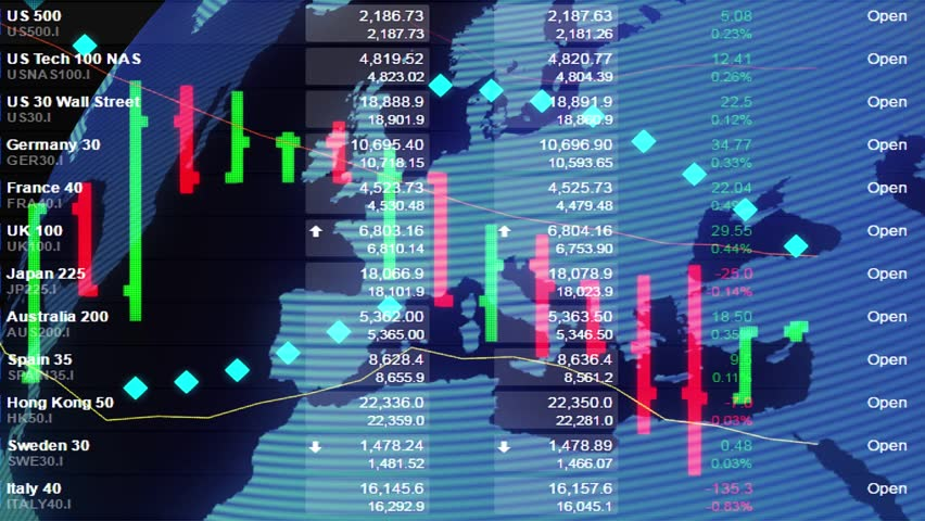 Stock market price chart with real quotes ticker board and golographic earth globe - new quality financial business animation background dynamic motion video footage | Shutterstock HD Video #30515269