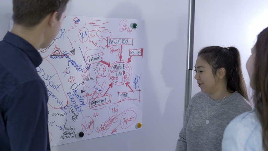 College students standing next to a whiteboard in the classroom. Diverse group of pupils studying together and speaking about their school project. | Shutterstock HD Video #30810649