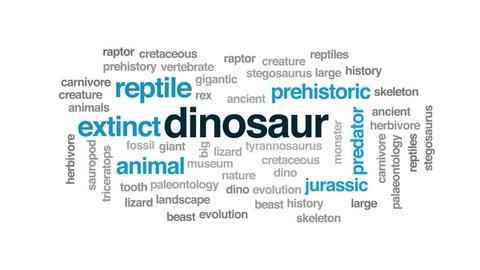 Dinosaur animated word cloud, text design animation