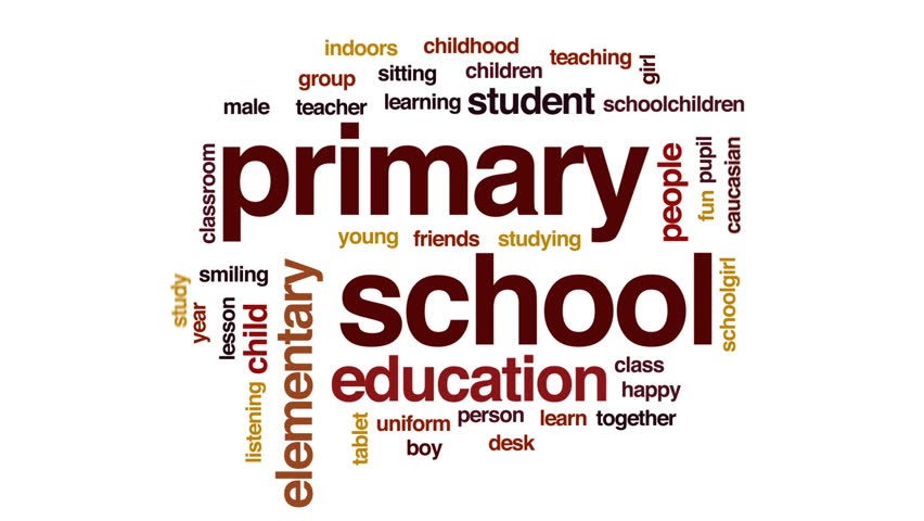 Primary school animated word cloud, text design animation.   Shutterstock HD Video #30992521