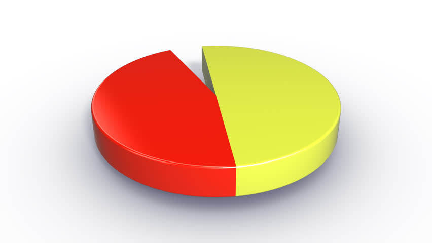Pie Chart Fifty Fifty percent